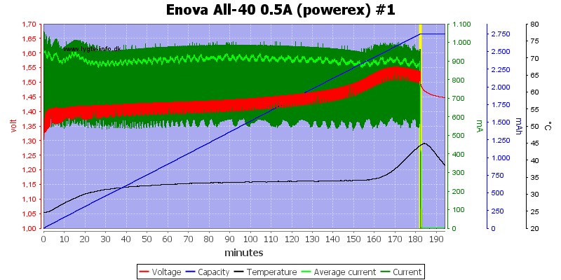 Enova%20All-40%200.5A%20(powerex)%20%231