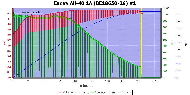 Enova%20All-40%201A%20(BE18650-26)%20%231