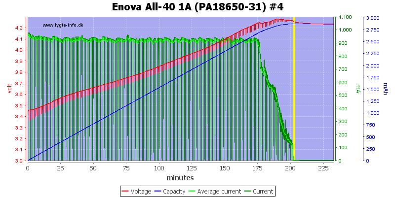 Enova%20All-40%201A%20(PA18650-31)%20%234