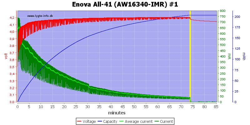 Enova%20All-41%20(AW16340-IMR)%20%231