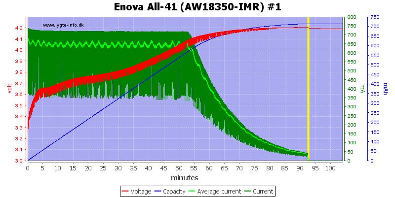 Enova%20All-41%20(AW18350-IMR)%20%231