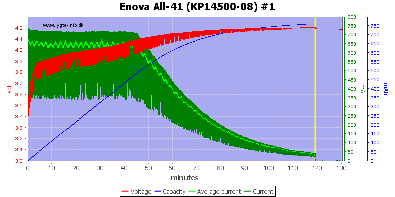 Enova%20All-41%20(KP14500-08)%20%231