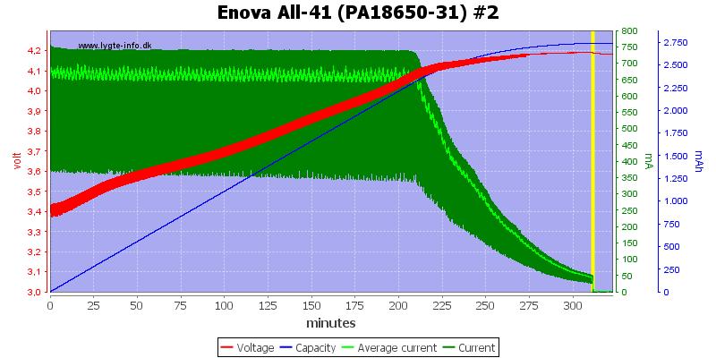 Enova%20All-41%20(PA18650-31)%20%232