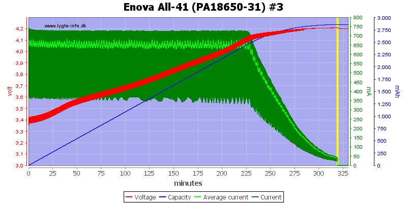 Enova%20All-41%20(PA18650-31)%20%233