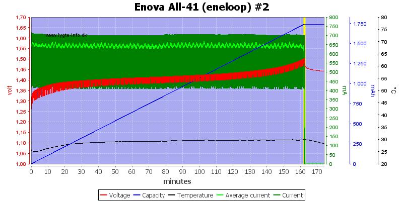 Enova%20All-41%20(eneloop)%20%232