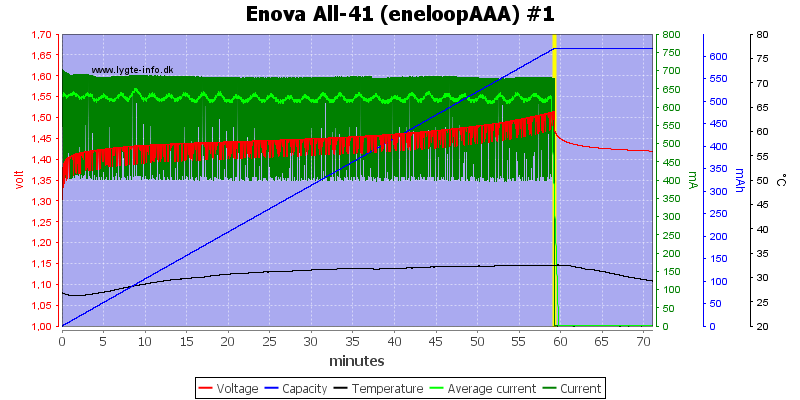 Enova%20All-41%20(eneloopAAA)%20%231