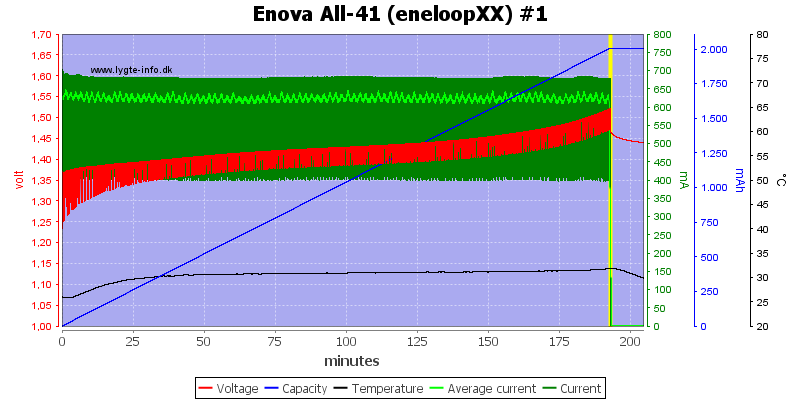 Enova%20All-41%20(eneloopXX)%20%231