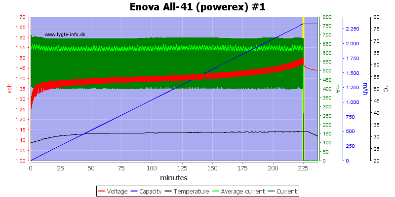 Enova%20All-41%20(powerex)%20%231