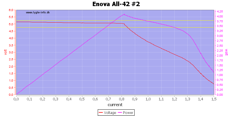 Enova%20All-42%20%232%20load%20sweep