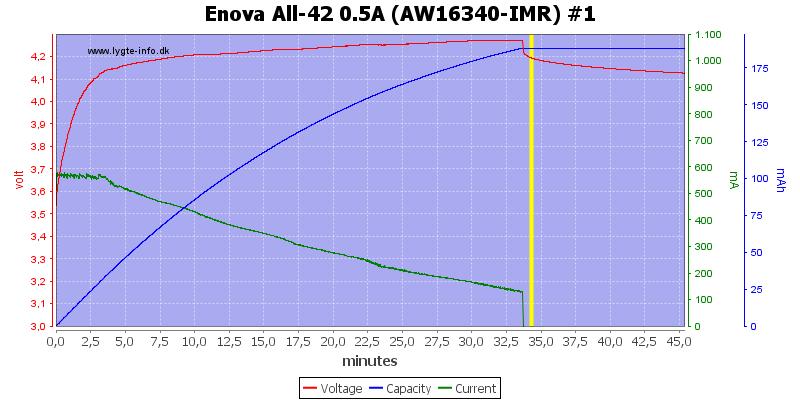 Enova%20All-42%200.5A%20(AW16340-IMR)%20%231