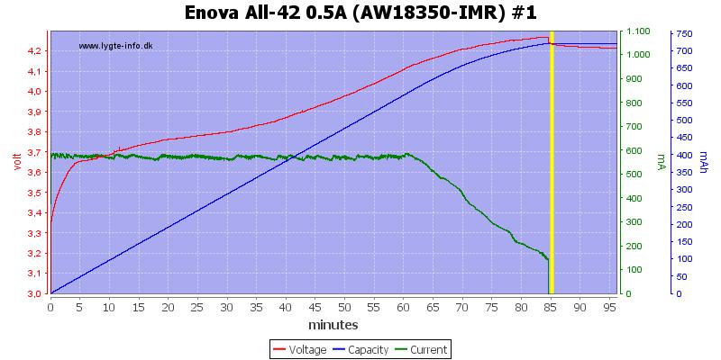 Enova%20All-42%200.5A%20(AW18350-IMR)%20%231