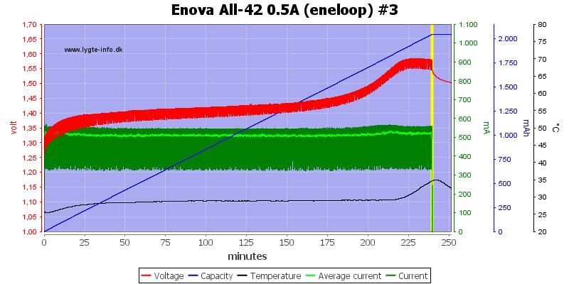 Enova%20All-42%200.5A%20(eneloop)%20%233
