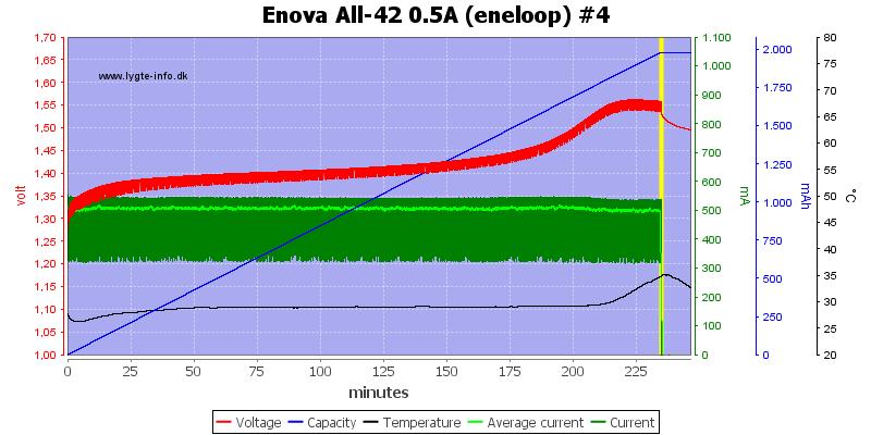 Enova%20All-42%200.5A%20(eneloop)%20%234