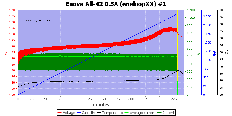 Enova%20All-42%200.5A%20(eneloopXX)%20%231