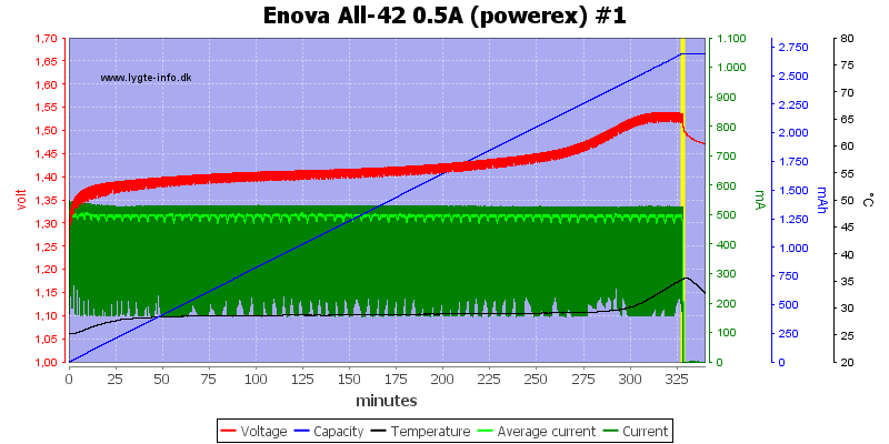 Enova%20All-42%200.5A%20(powerex)%20%231