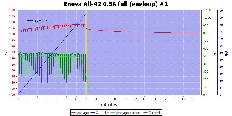 Enova%20All-42%200.5A%20full%20(eneloop)%20%231