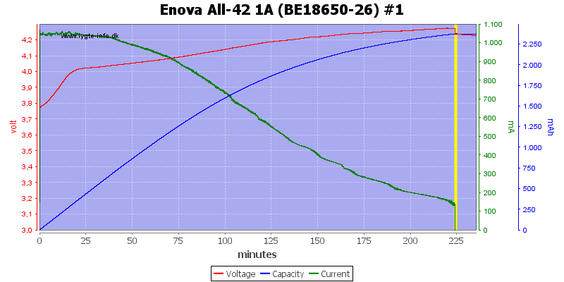 Enova%20All-42%201A%20(BE18650-26)%20%231