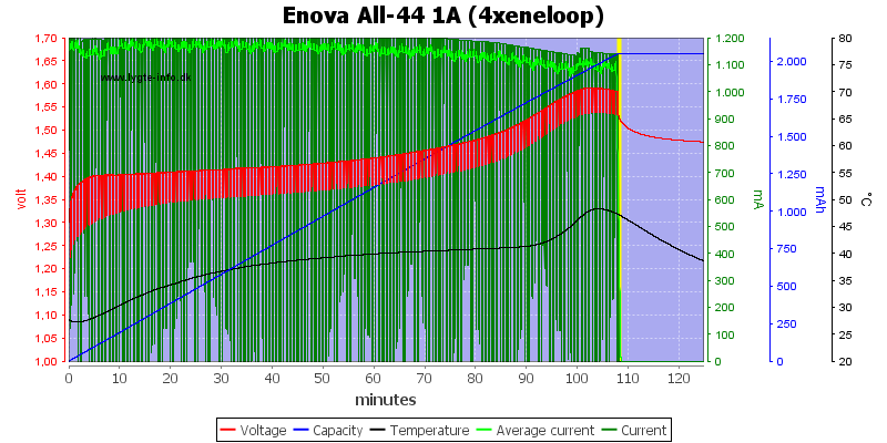 Enova%20All-44%201A%20(4xeneloop)
