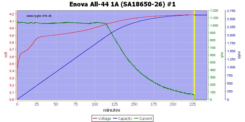Enova%20All-44%201A%20(SA18650-26)%20%231