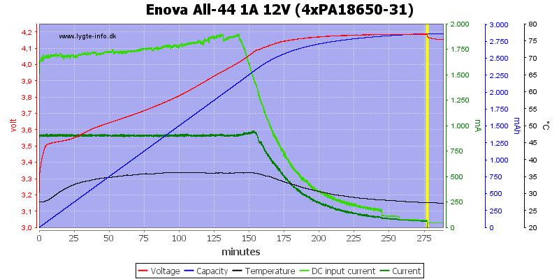 Enova%20All-44%201A%2012V%20(4xPA18650-31)