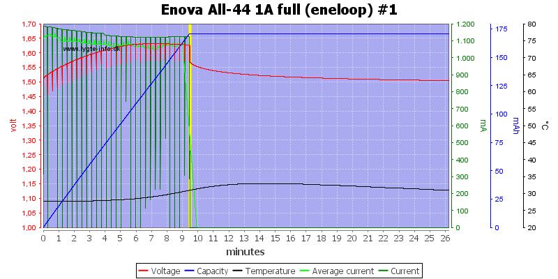 Enova%20All-44%201A%20full%20(eneloop)%20%231