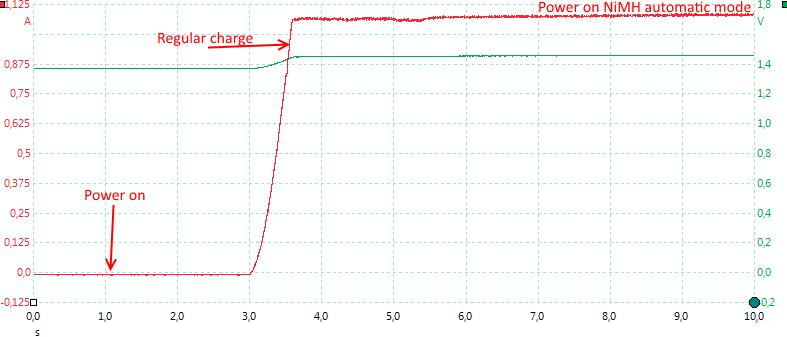 PowerOnNiMHAutomaticMode