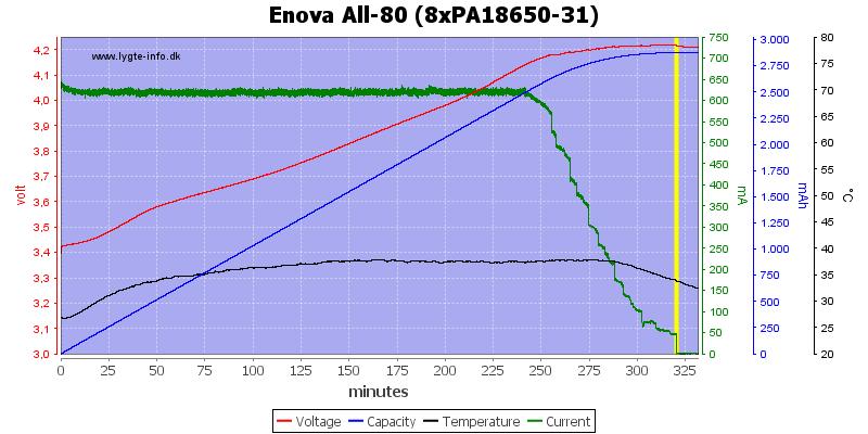 Enova%20All-80%20(8xPA18650-31)