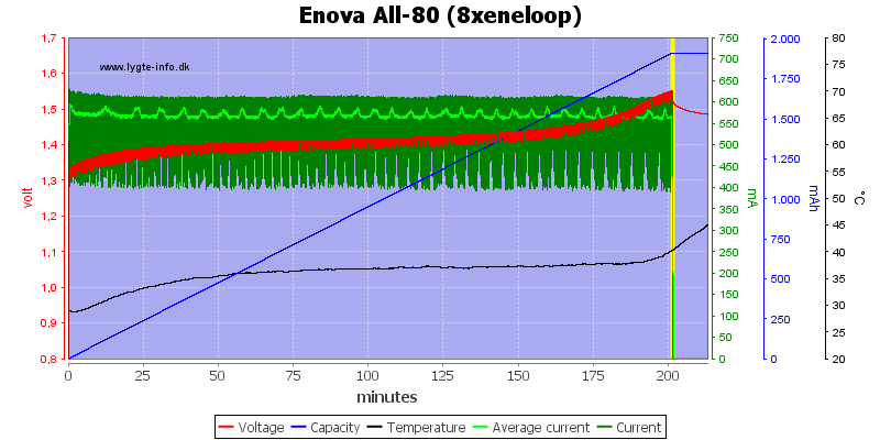Enova%20All-80%20(8xeneloop)