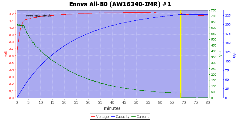 Enova%20All-80%20(AW16340-IMR)%20%231