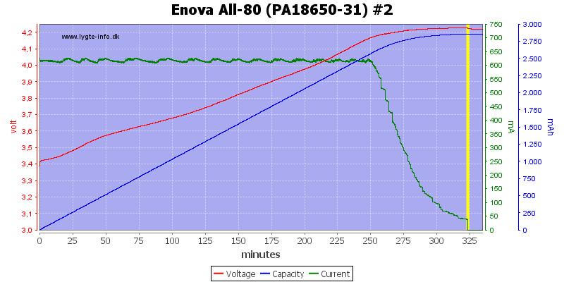 Enova%20All-80%20(PA18650-31)%20%232