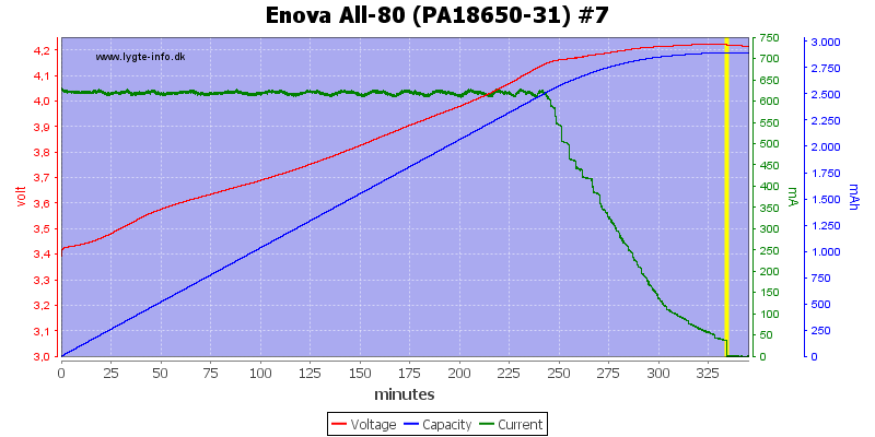 Enova%20All-80%20(PA18650-31)%20%237