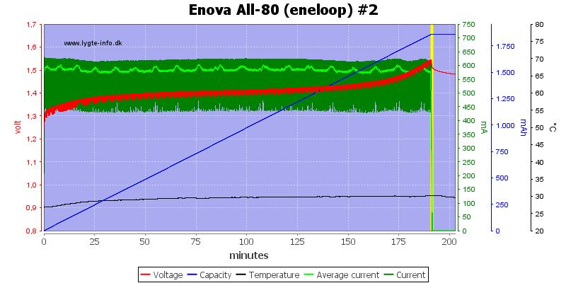 Enova%20All-80%20(eneloop)%20%232