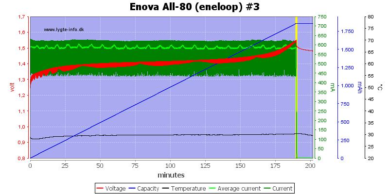 Enova%20All-80%20(eneloop)%20%233