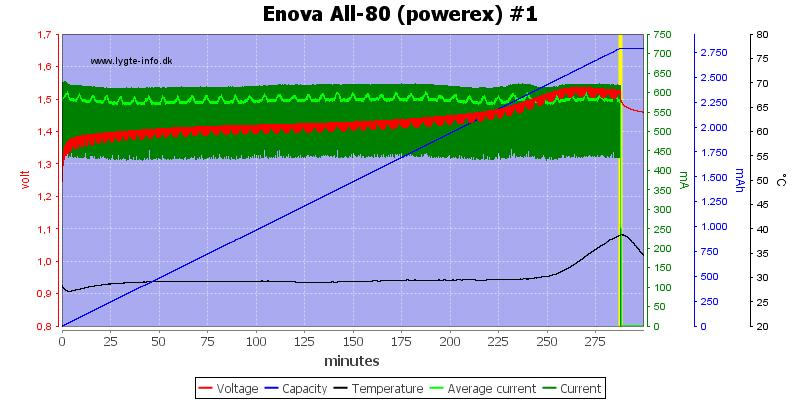 Enova%20All-80%20(powerex)%20%231