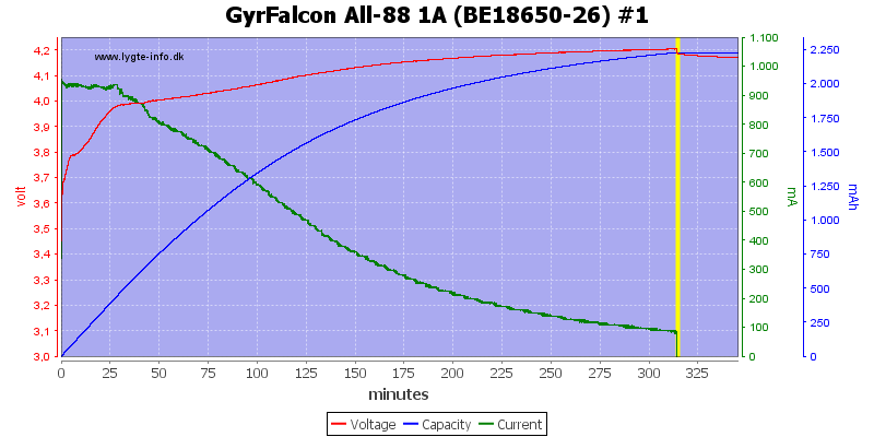 GyrFalcon%20All-88%201A%20%28BE18650-26%29%20%231