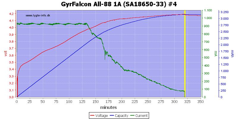 GyrFalcon%20All-88%201A%20%28SA18650-33%29%20%234