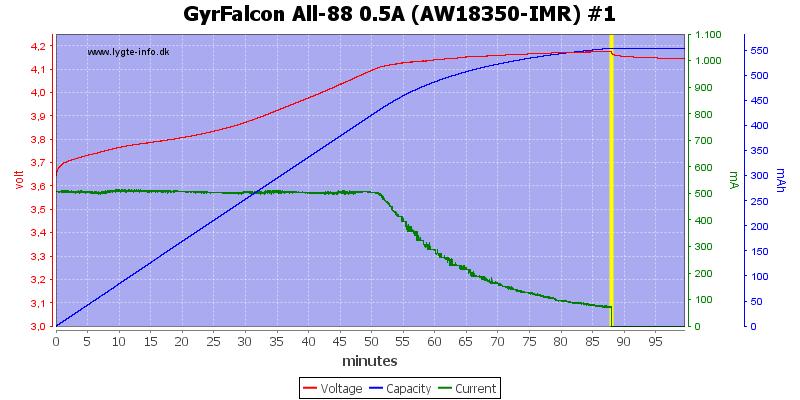 GyrFalcon%20All-88%200.5A%20(AW18350-IMR)%20%231