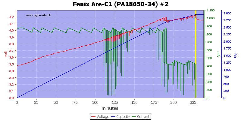 Fenix%20Are-C1%20(PA18650-34)%20%232
