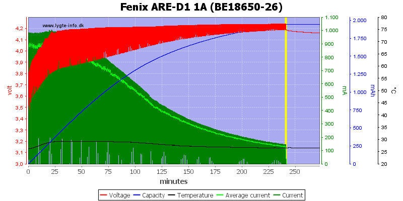 Fenix%20ARE-D1%201A%20%28BE18650-26%29