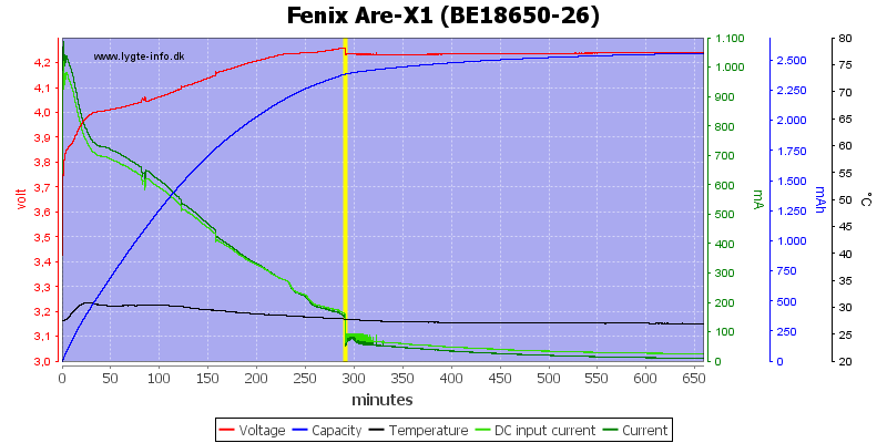 Fenix%20Are-X1%20(BE18650-26)