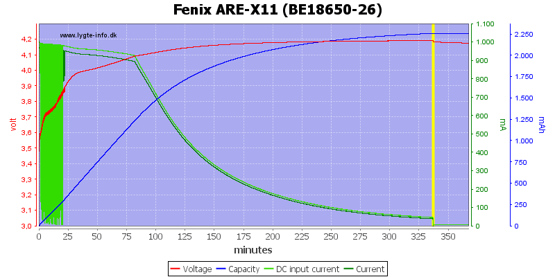 Fenix%20ARE-X11%20%28BE18650-26%29