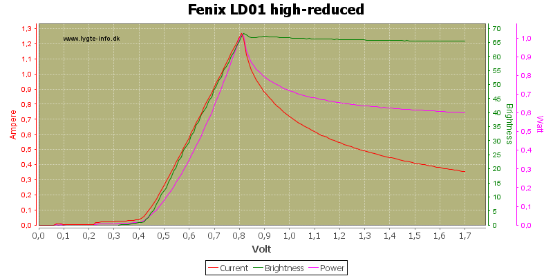 Fenix%20LD01%20high-reduced