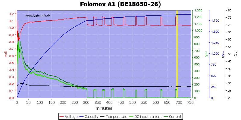Folomov%20A1%20%28BE18650-26%29