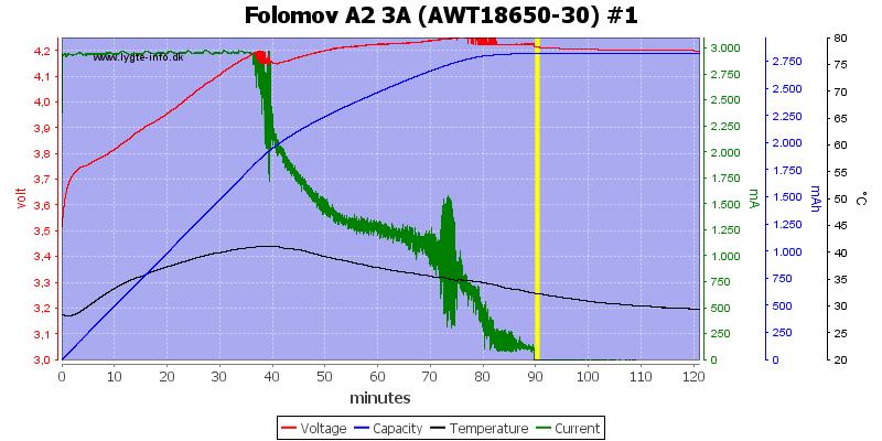 Folomov%20A2%203A%20%28AWT18650-30%29%20%231