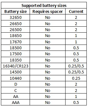 supportedBatterySizes