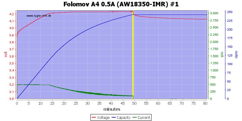 Folomov%20A4%200.5A%20%28AW18350-IMR%29%20%231