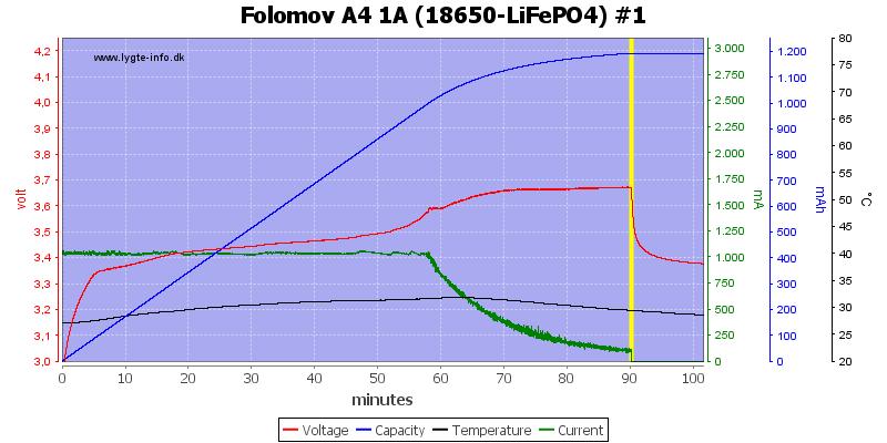 Folomov%20A4%201A%20%2818650-LiFePO4%29%20%231