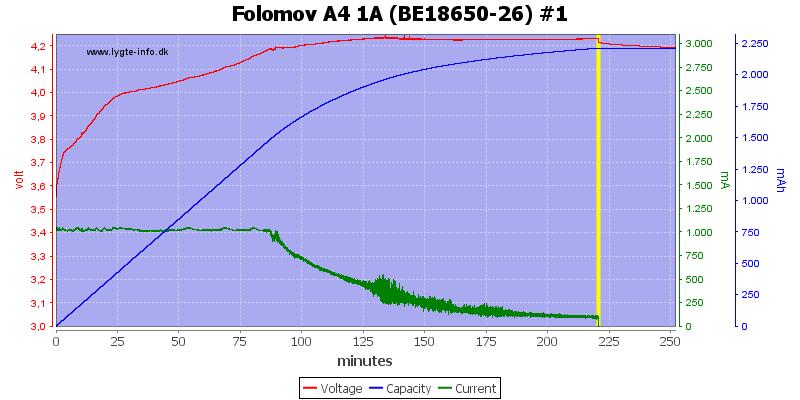 Folomov%20A4%201A%20%28BE18650-26%29%20%231
