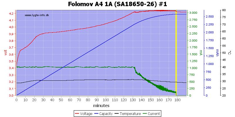 Folomov%20A4%201A%20%28SA18650-26%29%20%231