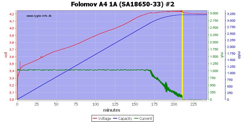 Folomov%20A4%201A%20%28SA18650-33%29%20%232